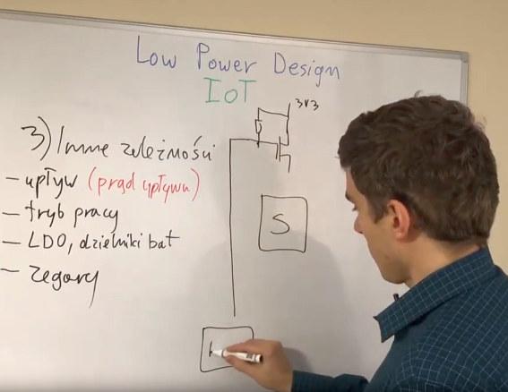 Projektowanie IoT podkątem Low-Power