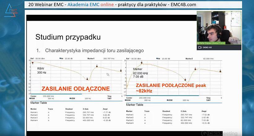 DoktorTronik wAkademii EMC – webinar online