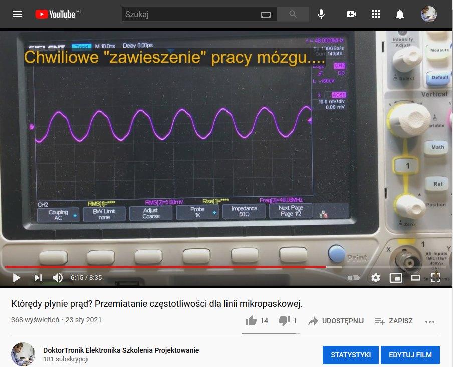 Którędy płynie prąd (przemiatanie częstotliwości) – linia mikropaskowa